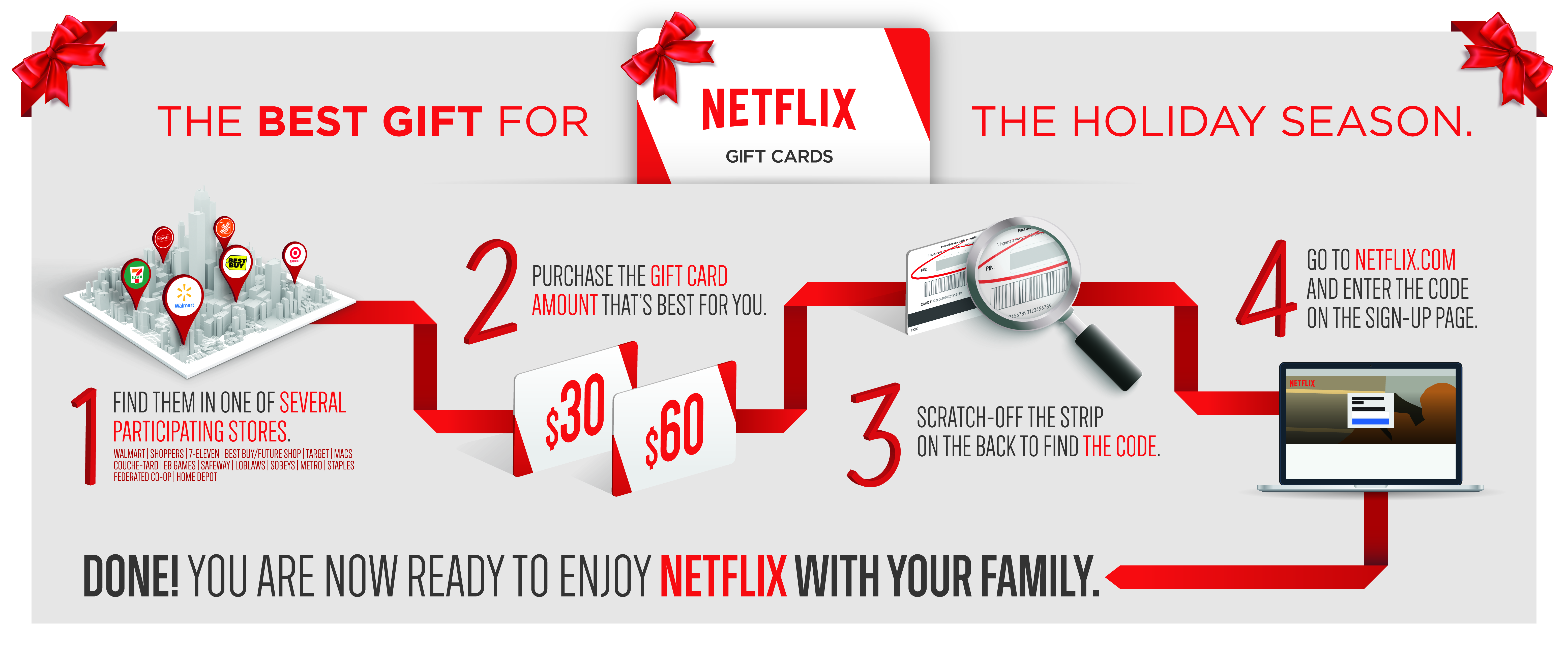 how to join american netflix in canada